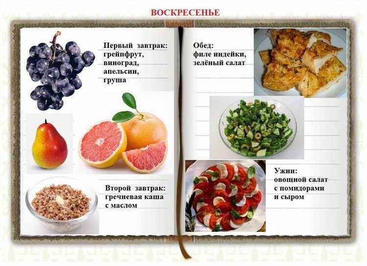 раздельное питание для похудения восересенье