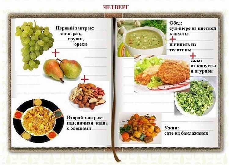 раздельное питание для похудения четверг