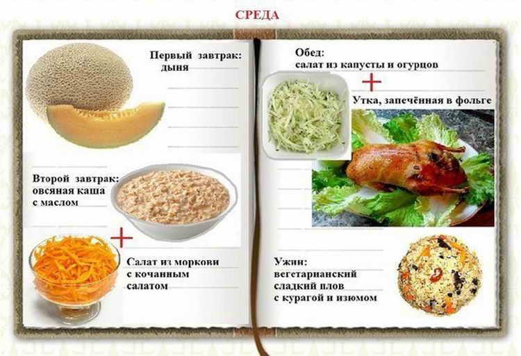 раздельное питание для похудения среда