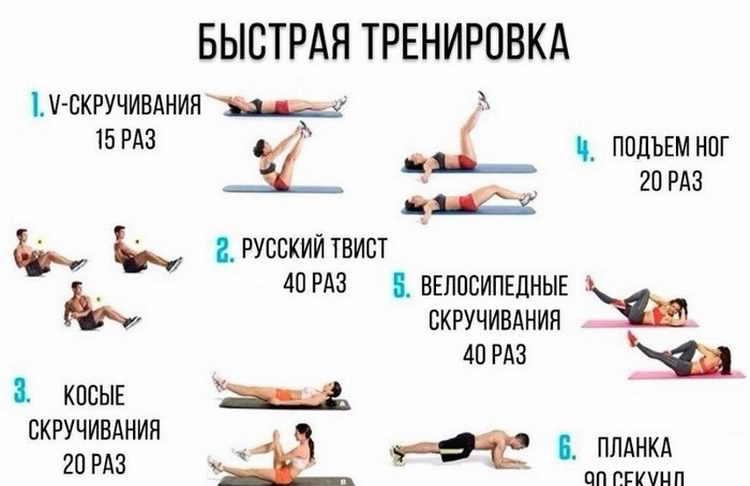 тренировки дома для девушек для похудения