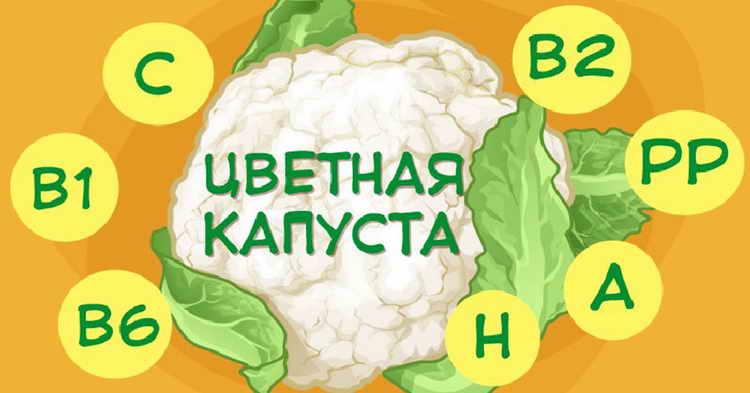 калорийность жареной капусты цветной