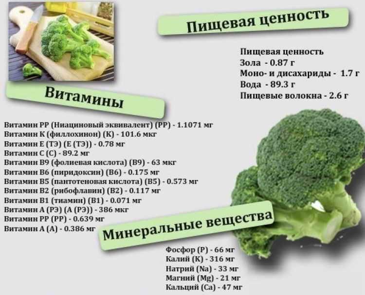капуста цветная калорийность на 100 грамм