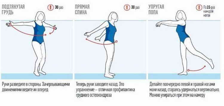 аквааэробика эффективность для похудения