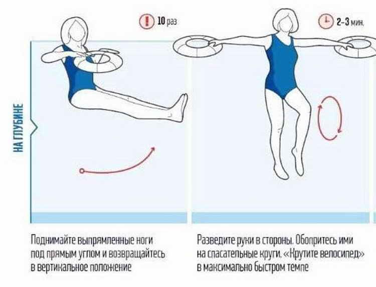 аквааэробика для похудения упражнения видео тренировка