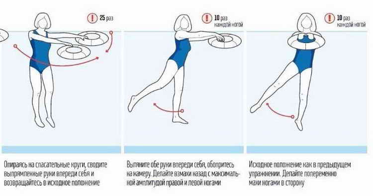 аквааэробика для похудения упражнения видео