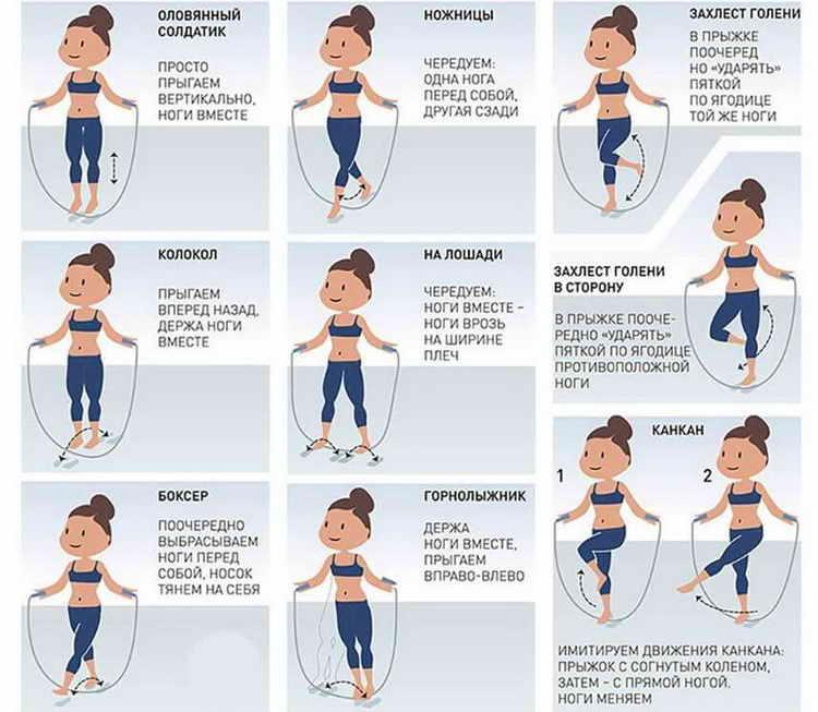 польза от скакалки для похудения отзывы