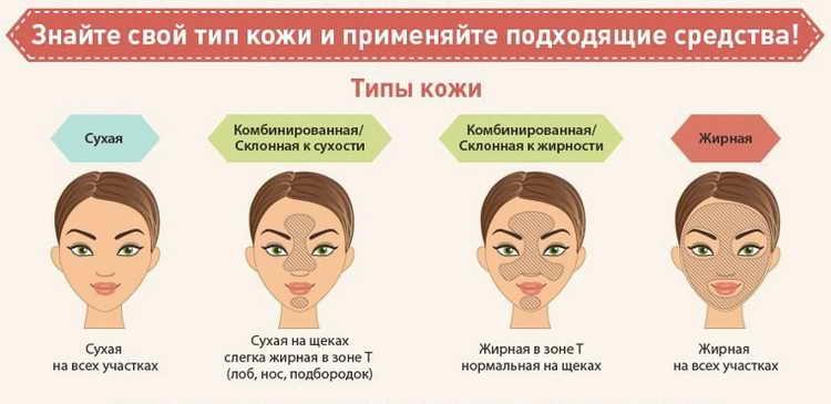 крем для очень сухой кожи лица,